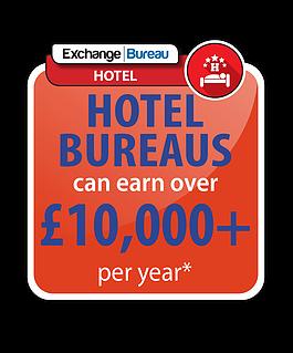 Rwanda forex bureau exchange rates